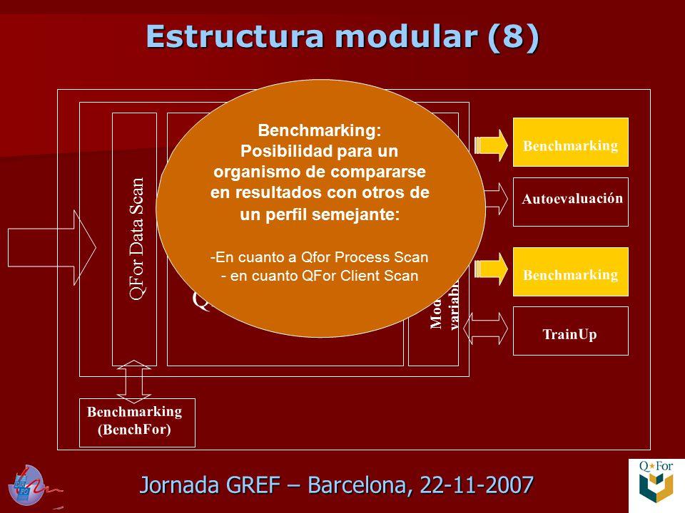Jornada GREF – Barcelona, 22-11-2007 QFor Data Scan QFor Process Scan QFor Client Scan Module variable Benchmarking TrainUp Benchmarking Autoevaluación Benchmarking (BenchFor) Benchmarking: Posibilidad para un organismo de compararse en resultados con otros de un perfil semejante: -En cuanto a Qfor Process Scan - en cuanto QFor Client Scan Estructura modular (8)