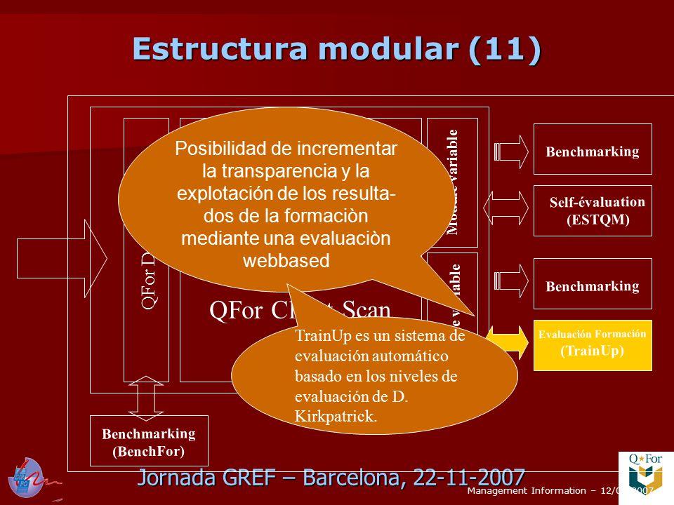 Jornada GREF – Barcelona, 22-11-2007 QFor Data Scan QFor Process Scan QFor Client Scan Module variable Benchmarking Evaluación Formación (TrainUp) Benchmarking Self-évaluation (ESTQM) Benchmarking (BenchFor) Posibilidad de incrementar la transparencia y la explotación de los resulta- dos de la formaciòn mediante una evaluaciòn webbased TrainUp es un sistema de evaluación automático basado en los niveles de evaluación de D.