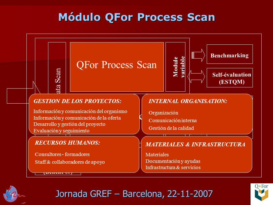 Jornada GREF – Barcelona, 22-11-2007 Módulo QFor Process Scan QFor Data Scan QFor Process Scan QFor Client Scan Module variable Benchmarking TrainUp Benchmarking Self-évaluation (ESTQM) Benchmarking (BenchFor) GESTION DE LOS PROYECTOS: Información y comunicación del organismo Información y comunicación de la oferta Desarrollo y gestión del proyecto Evaluación y seguimiento MATERIALES & INFRASTRUCTURA Materiales Documentación y ayudas Infrastructura & servicios RECURSOS HUMANOS: Consultores - formadores Staff & collaboradores de apoyo INTERNAL ORGANISATION: Organización Comunicación interna Gestión de la calidad
