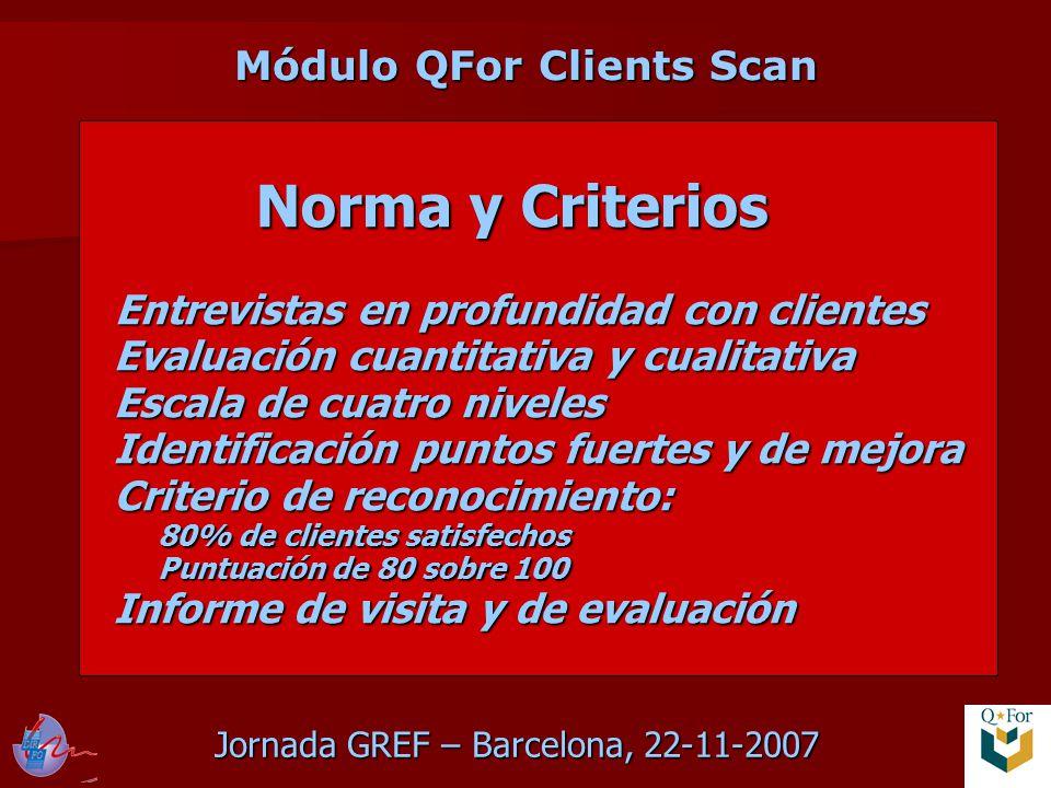 Jornada GREF – Barcelona, 22-11-2007 Módulo QFor Clients Scan Norma y Criterios Entrevistas en profundidad con clientes Evaluación cuantitativa y cualitativa Escala de cuatro niveles Identificación puntos fuertes y de mejora Criterio de reconocimiento: 80% de clientes satisfechos Puntuación de 80 sobre 100 Informe de visita y de evaluación Norma y Criterios Entrevistas en profundidad con clientes Evaluación cuantitativa y cualitativa Escala de cuatro niveles Identificación puntos fuertes y de mejora Criterio de reconocimiento: 80% de clientes satisfechos Puntuación de 80 sobre 100 Informe de visita y de evaluación