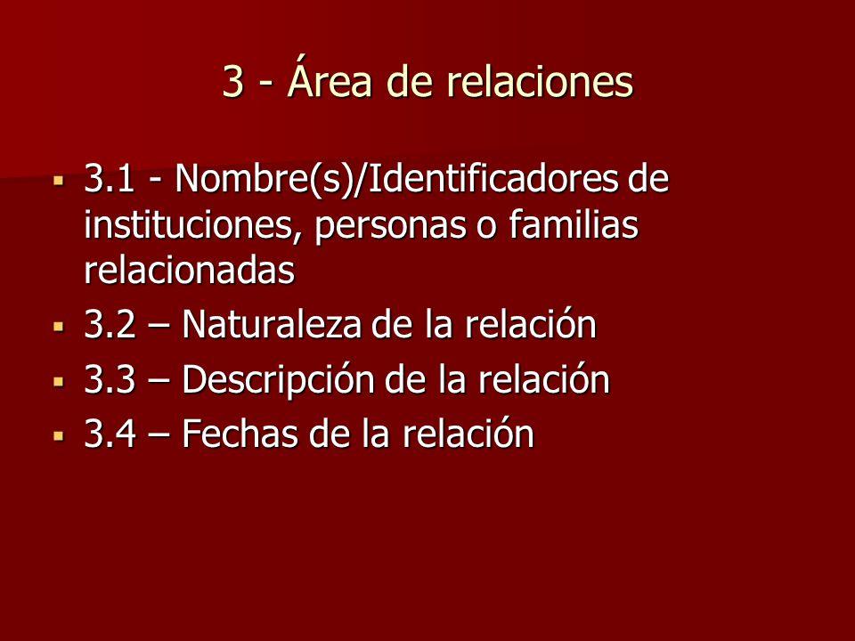 3 - Área de relaciones  3.1 - Nombre(s)/Identificadores de instituciones, personas o familias relacionadas  3.2 – Naturaleza de la relación  3.3 – Descripción de la relación  3.4 – Fechas de la relación