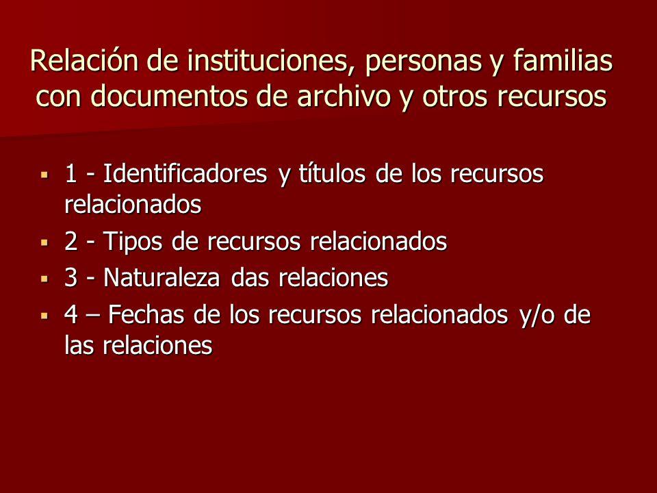 Relación de instituciones, personas y familias con documentos de archivo y otros recursos  1 - Identificadores y títulos de los recursos relacionados  2 - Tipos de recursos relacionados  3 - Naturaleza das relaciones  4 – Fechas de los recursos relacionados y/o de las relaciones
