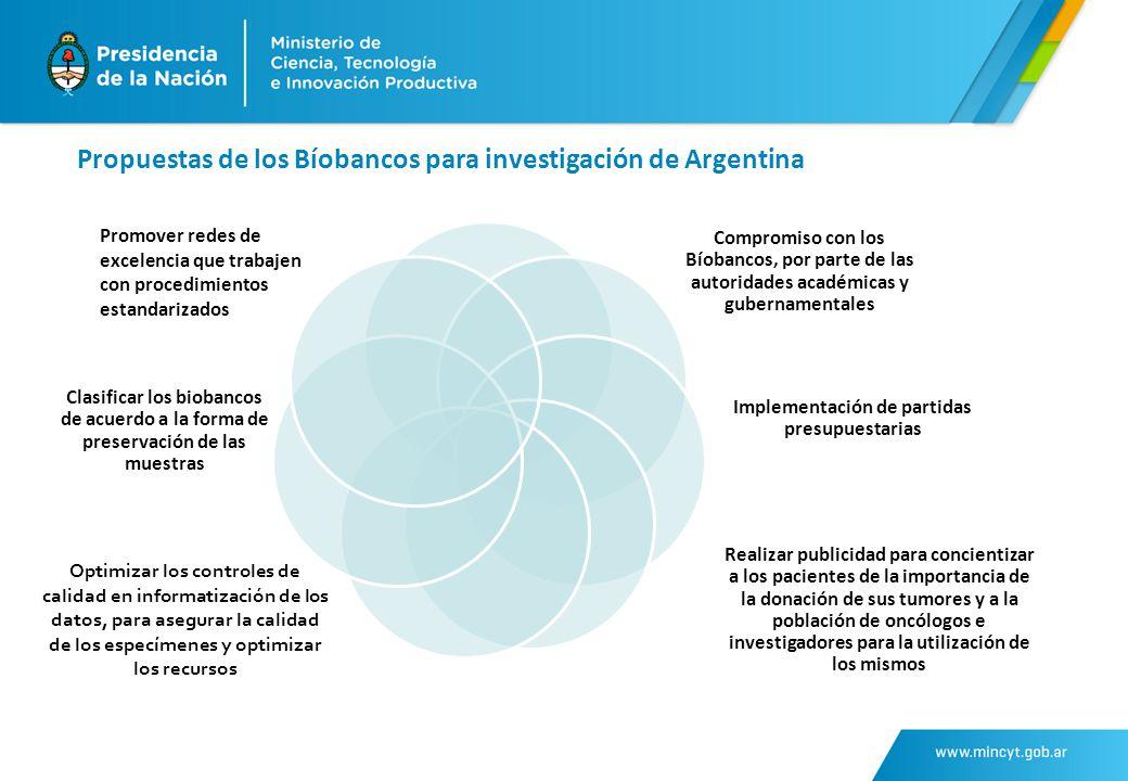 Propuestas de los Bíobancos para investigación de Argentina Promover redes de excelencia que trabajen con procedimientos estandarizados Clasificar los biobancos de acuerdo a la forma de preservación de las muestras Optimizar los controles de calidad en informatización de los datos, para asegurar la calidad de los especímenes y optimizar los recursos Compromiso con los Bíobancos, por parte de las autoridades académicas y gubernamentales Implementación de partidas presupuestarias Realizar publicidad para concientizar a los pacientes de la importancia de la donación de sus tumores y a la población de oncólogos e investigadores para la utilización de los mismos