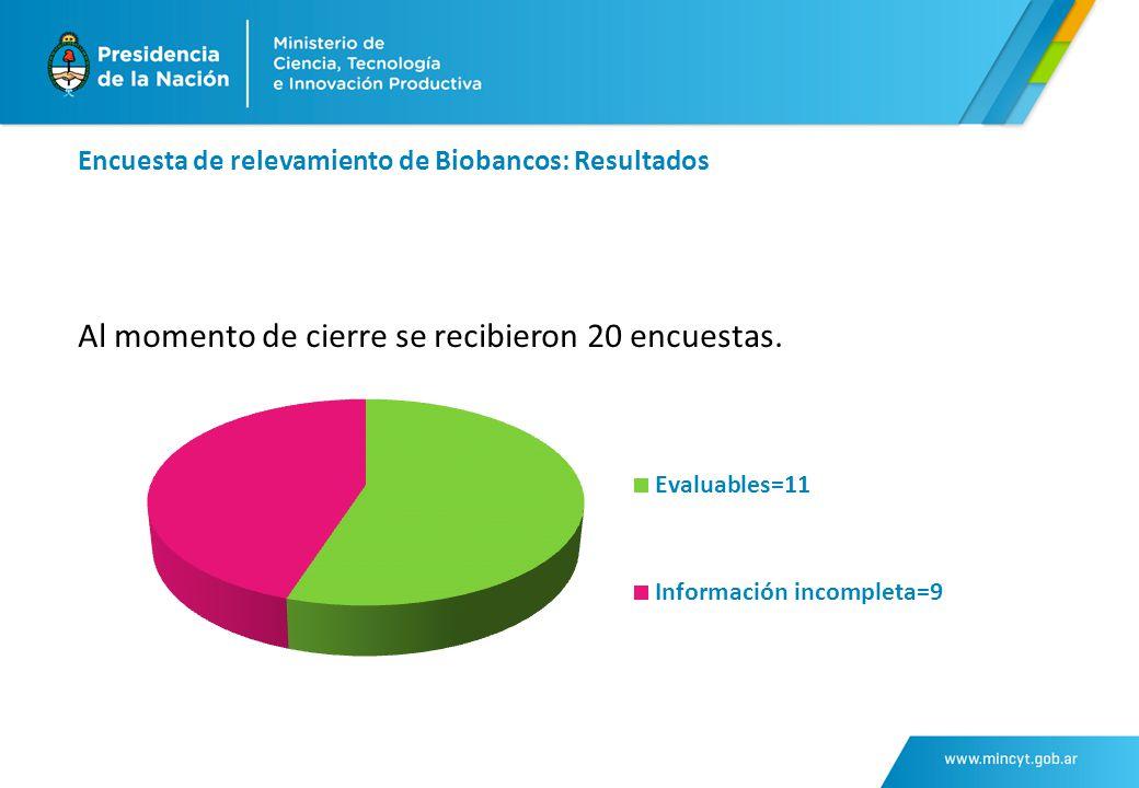 Encuesta de relevamiento de Biobancos: Resultados Al momento de cierre se recibieron 20 encuestas.