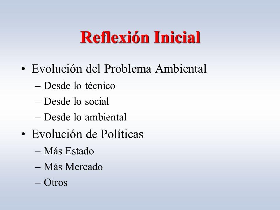 Reflexión Inicial Evolución del Problema Ambiental –Desde lo técnico –Desde lo social –Desde lo ambiental Evolución de Políticas –Más Estado –Más Mercado –Otros