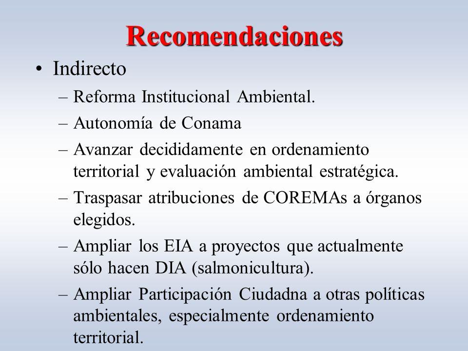 Recomendaciones Indirecto –Reforma Institucional Ambiental.