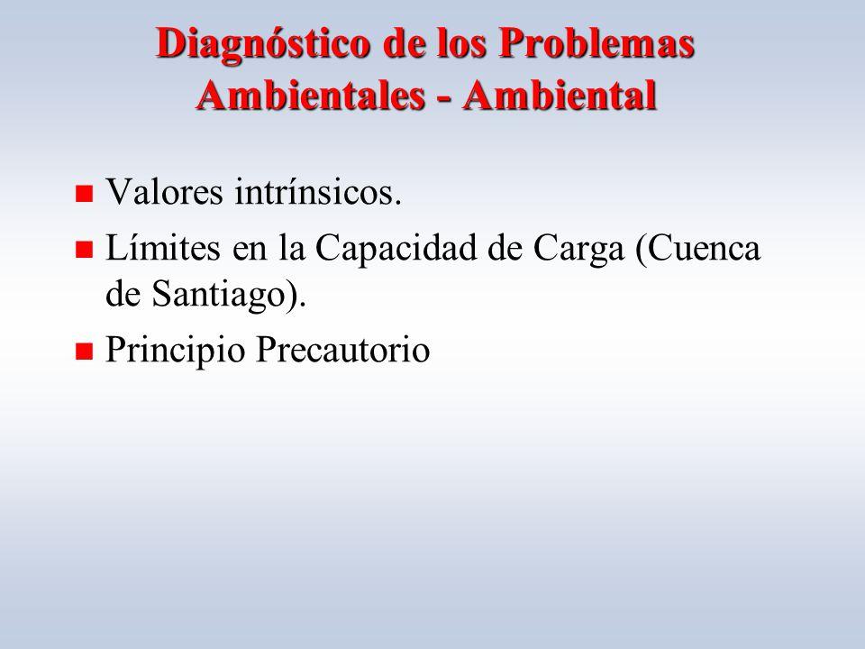Diagnóstico de los Problemas Ambientales - Ambiental Valores intrínsicos.