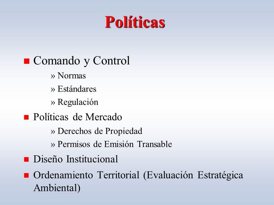Políticas Comando y Control »Normas »Estándares »Regulación Políticas de Mercado »Derechos de Propiedad »Permisos de Emisión Transable Diseño Institucional Ordenamiento Territorial (Evaluación Estratégica Ambiental)