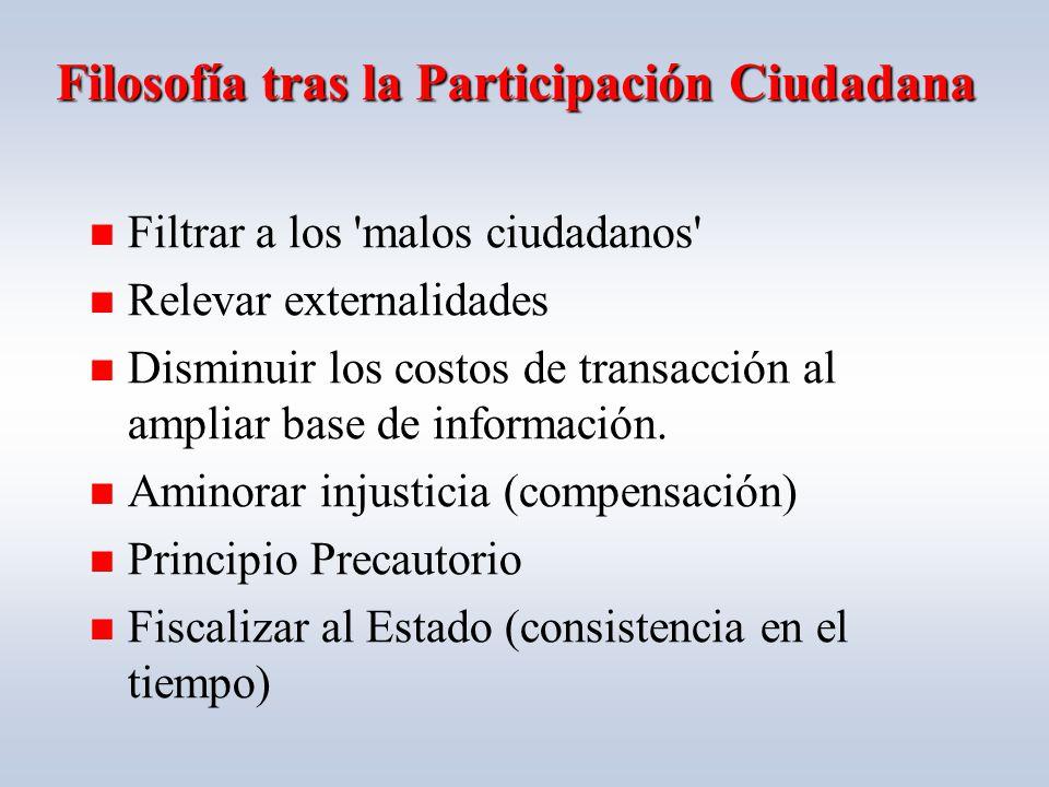 Filosofía tras la Participación Ciudadana Filtrar a los malos ciudadanos Relevar externalidades Disminuir los costos de transacción al ampliar base de información.