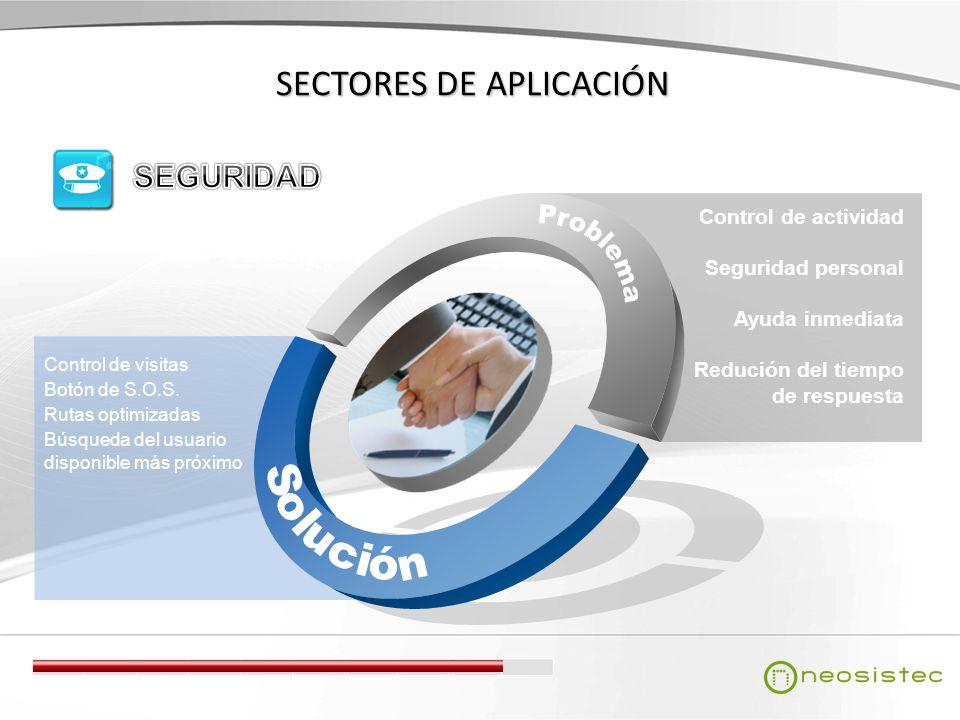 Control de actividad Seguridad personal Ayuda inmediata Redución del tiempo de respuesta Control de visitas Botón de S.O.S.