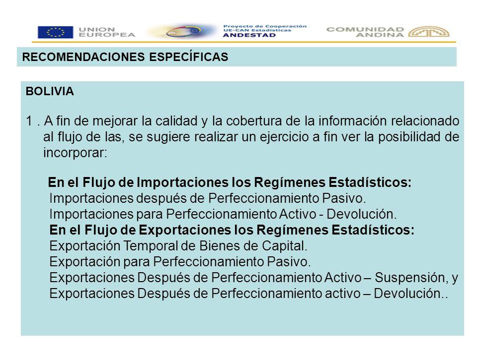 RECOMENDACIONES ESPECÍFICAS BOLIVIA 1.