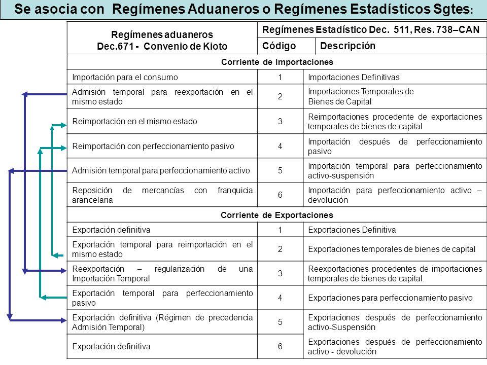 Se asocia con Regímenes Aduaneros o Regímenes Estadísticos Sgtes : Regímenes aduaneros Dec.671 - Convenio de Kioto Regímenes Estadístico Dec.