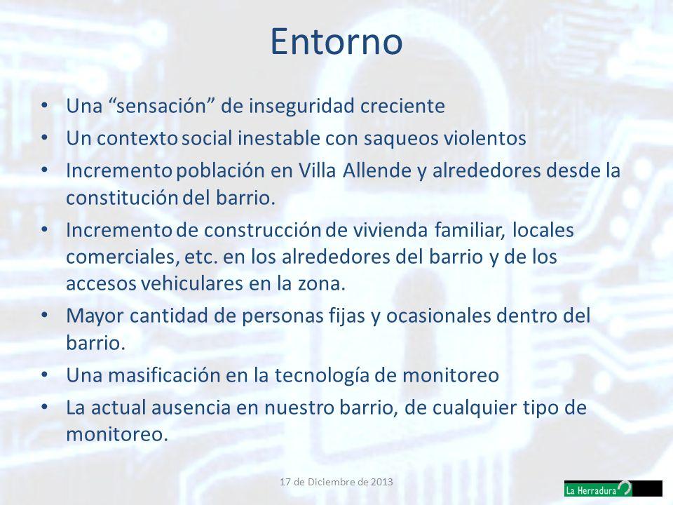 Entorno Una sensación de inseguridad creciente Un contexto social inestable con saqueos violentos Incremento población en Villa Allende y alrededores desde la constitución del barrio.