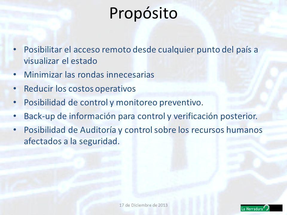 Propósito Posibilitar el acceso remoto desde cualquier punto del país a visualizar el estado Minimizar las rondas innecesarias Reducir los costos operativos Posibilidad de control y monitoreo preventivo.