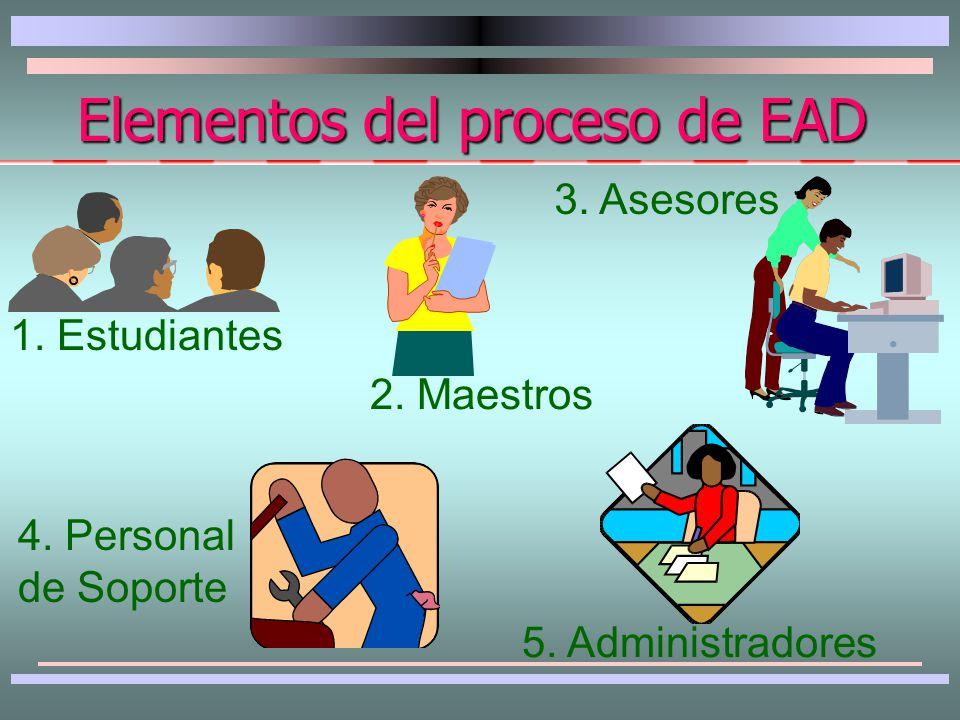 Objetivos de la EAD  Atender educandos dispersos geográficamente, en especial aquellos que se encuentran en zonas que no disponen de ofertas de capacitación o que estas resultan muy costosas.