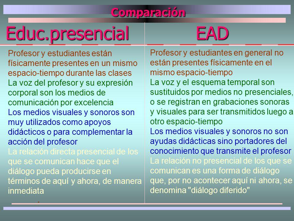 Elementos del proceso de EAD 1. Estudiantes 2. Maestros 3.