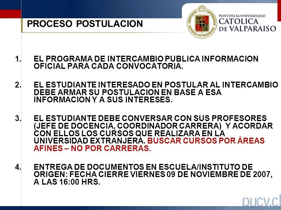 PROCESO POSTULACION 1.EL PROGRAMA DE INTERCAMBIO PUBLICA INFORMACION OFICIAL PARA CADA CONVOCATORIA.