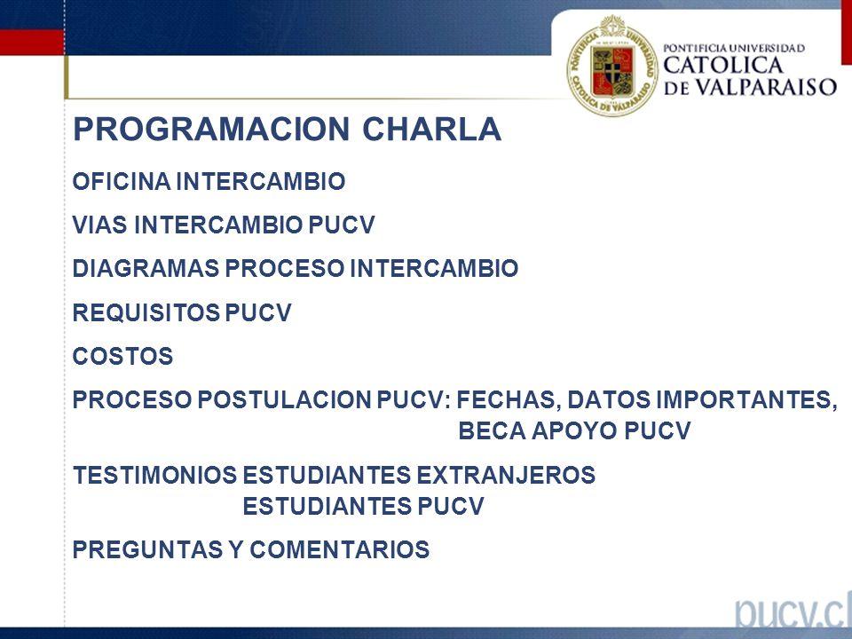 PROGRAMACION CHARLA OFICINA INTERCAMBIO VIAS INTERCAMBIO PUCV DIAGRAMAS PROCESO INTERCAMBIO REQUISITOS PUCV COSTOS PROCESO POSTULACION PUCV: FECHAS, DATOS IMPORTANTES, BECA APOYO PUCV TESTIMONIOS ESTUDIANTES EXTRANJEROS ESTUDIANTES PUCV PREGUNTAS Y COMENTARIOS