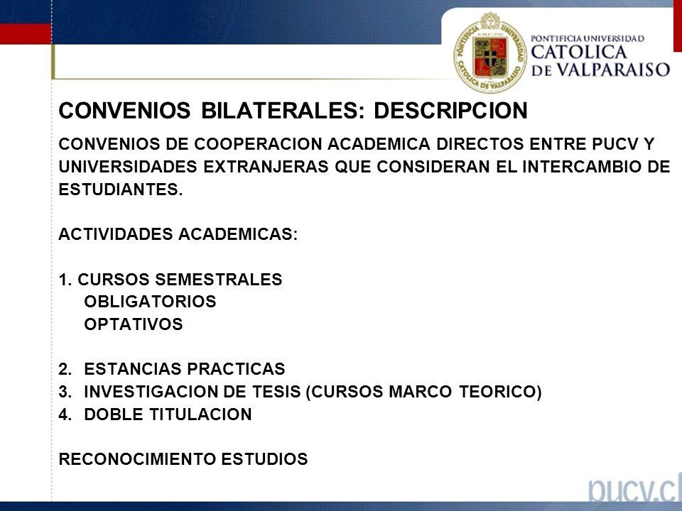 CONVENIOS BILATERALES: DESCRIPCION CONVENIOS DE COOPERACION ACADEMICA DIRECTOS ENTRE PUCV Y UNIVERSIDADES EXTRANJERAS QUE CONSIDERAN EL INTERCAMBIO DE ESTUDIANTES.