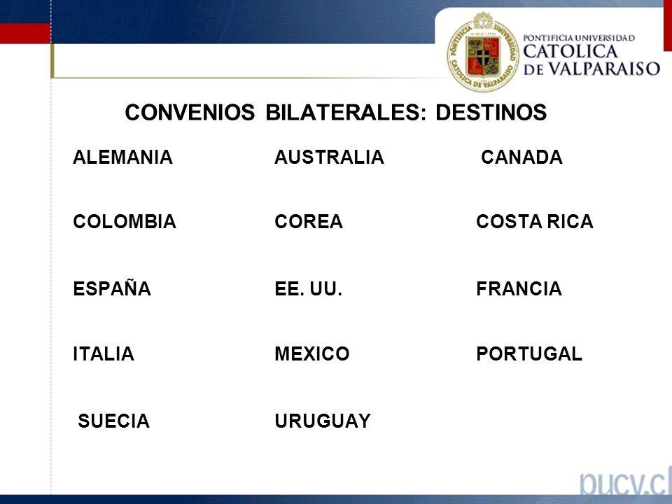 ALEMANIAAUSTRALIA CANADA COLOMBIACOREACOSTA RICA ESPAÑAEE.