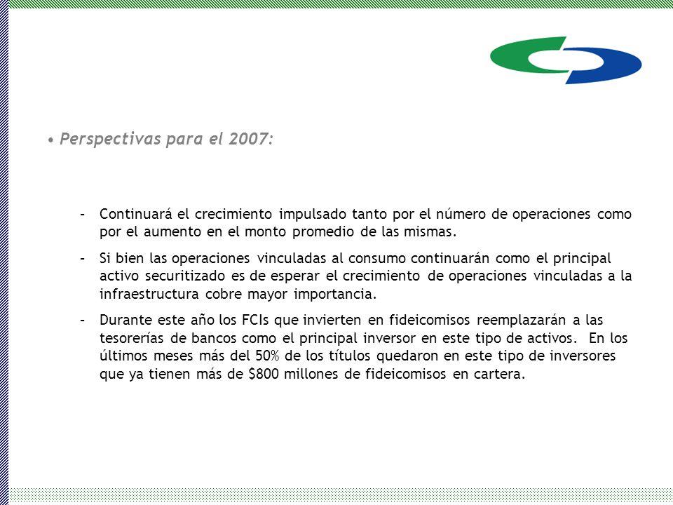 Perspectivas para el 2007: –Continuará el crecimiento impulsado tanto por el número de operaciones como por el aumento en el monto promedio de las mismas.