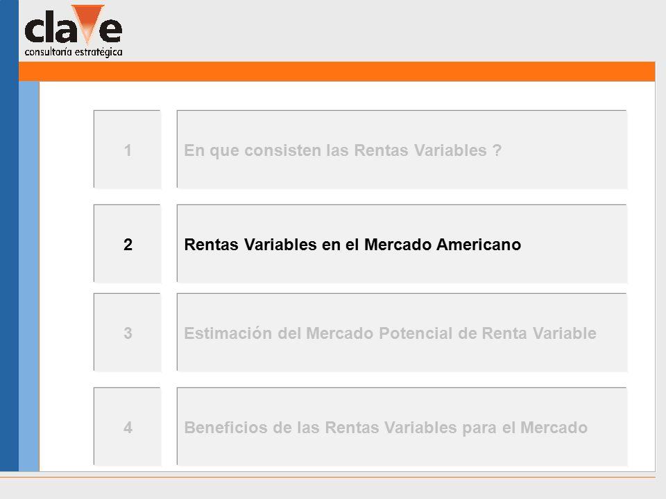 2Rentas Variables en el Mercado Americano 1En que consisten las Rentas Variables .