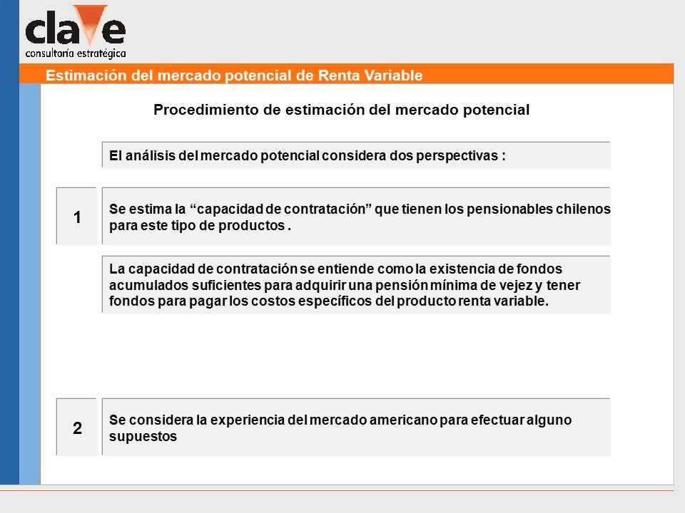 Estimación del mercado potencial de Renta Variable El análisis del mercado potencial considera dos perspectivas : Procedimiento de estimación del mercado potencial Se estima la capacidad de contratación que tienen los pensionables chilenos para este tipo de productos.