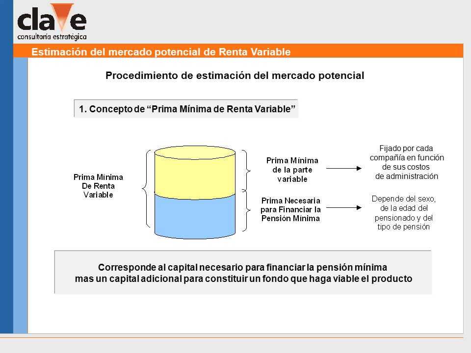 Estimación del mercado potencial de Renta Variable 1.
