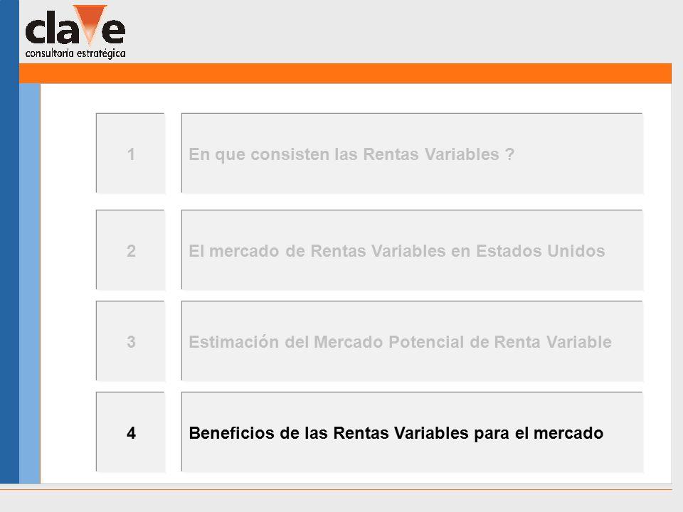 4Beneficios de las Rentas Variables para el mercado 1En que consisten las Rentas Variables .