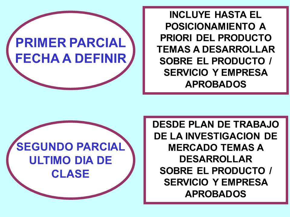 PRIMER PARCIAL FECHA A DEFINIR SEGUNDO PARCIAL ULTIMO DIA DE CLASE INCLUYE HASTA EL POSICIONAMIENTO A PRIORI DEL PRODUCTO TEMAS A DESARROLLAR SOBRE EL PRODUCTO / SERVICIO Y EMPRESA APROBADOS DESDE PLAN DE TRABAJO DE LA INVESTIGACION DE MERCADO TEMAS A DESARROLLAR SOBRE EL PRODUCTO / SERVICIO Y EMPRESA APROBADOS