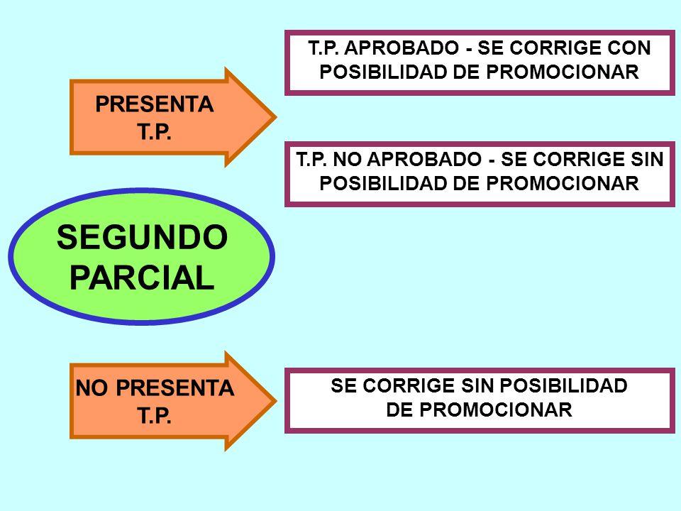 SEGUNDO PARCIAL PRESENTA T.P. NO PRESENTA T.P. SE CORRIGE SIN POSIBILIDAD DE PROMOCIONAR T.P.