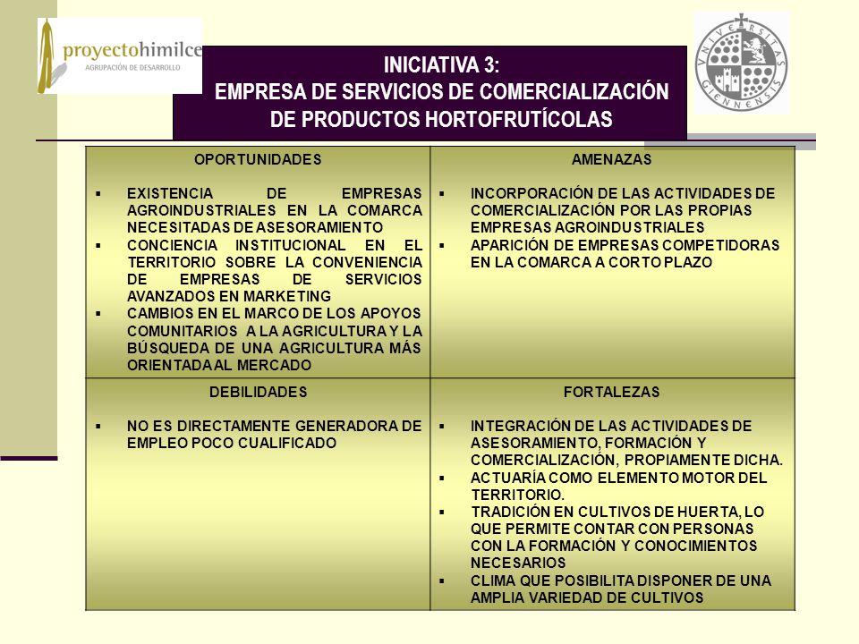 INICIATIVA 3: EMPRESA DE SERVICIOS DE COMERCIALIZACIÓN DE PRODUCTOS HORTOFRUTÍCOLAS OPORTUNIDADES  EXISTENCIA DE EMPRESAS AGROINDUSTRIALES EN LA COMARCA NECESITADAS DE ASESORAMIENTO  CONCIENCIA INSTITUCIONAL EN EL TERRITORIO SOBRE LA CONVENIENCIA DE EMPRESAS DE SERVICIOS AVANZADOS EN MARKETING  CAMBIOS EN EL MARCO DE LOS APOYOS COMUNITARIOS A LA AGRICULTURA Y LA BÚSQUEDA DE UNA AGRICULTURA MÁS ORIENTADA AL MERCADO AMENAZAS  INCORPORACIÓN DE LAS ACTIVIDADES DE COMERCIALIZACIÓN POR LAS PROPIAS EMPRESAS AGROINDUSTRIALES  APARICIÓN DE EMPRESAS COMPETIDORAS EN LA COMARCA A CORTO PLAZO DEBILIDADES  NO ES DIRECTAMENTE GENERADORA DE EMPLEO POCO CUALIFICADO FORTALEZAS  INTEGRACIÓN DE LAS ACTIVIDADES DE ASESORAMIENTO, FORMACIÓN Y COMERCIALIZACIÓN, PROPIAMENTE DICHA.
