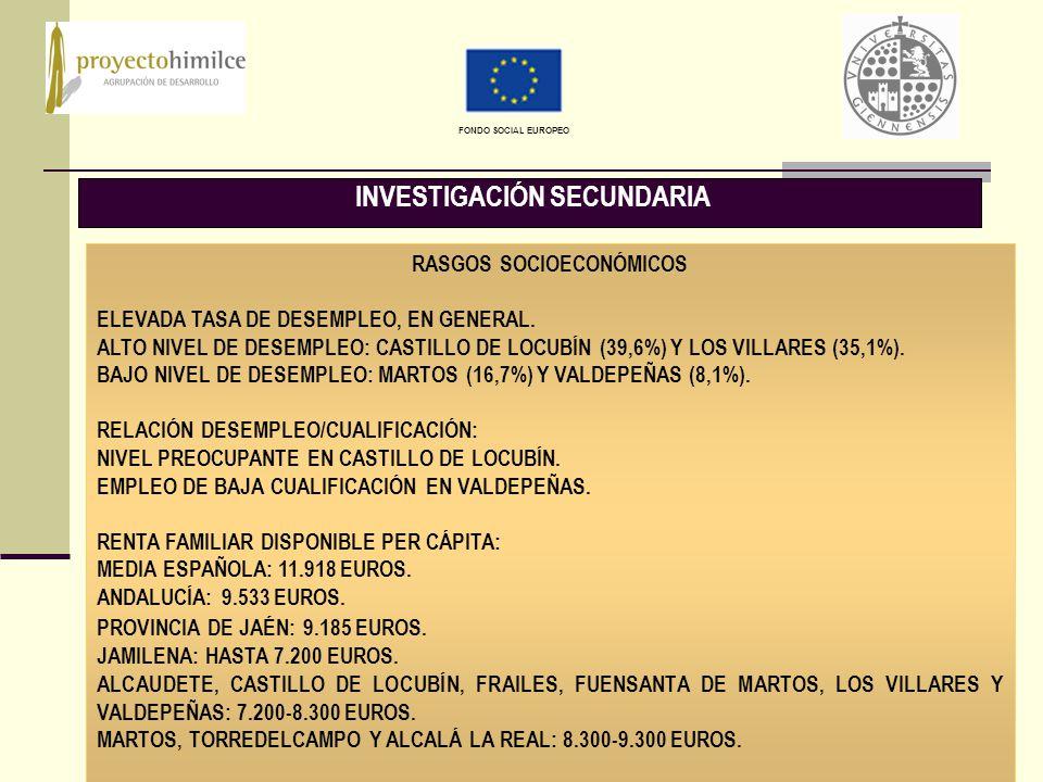 FONDO SOCIAL EUROPEO INVESTIGACIÓN SECUNDARIA MEODOLOGÍA RASGOS SOCIOECONÓMICOS ELEVADA TASA DE DESEMPLEO, EN GENERAL.