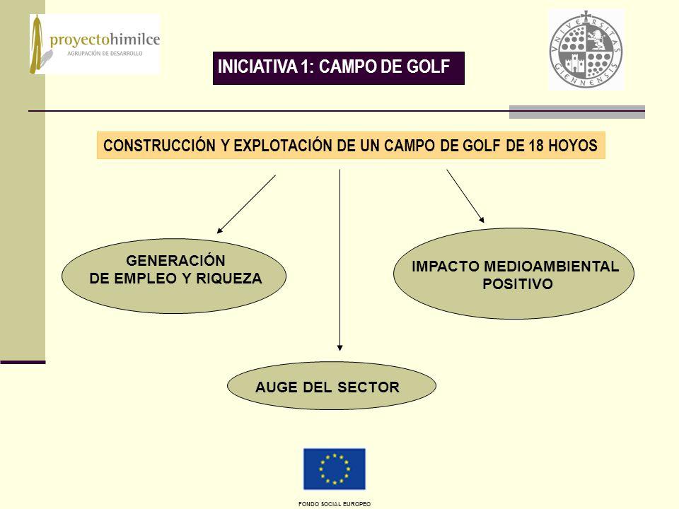 FONDO SOCIAL EUROPEO INICIATIVA 1: CAMPO DE GOLF CONSTRUCCIÓN Y EXPLOTACIÓN DE UN CAMPO DE GOLF DE 18 HOYOS GENERACIÓN DE EMPLEO Y RIQUEZA AUGE DEL SECTOR IMPACTO MEDIOAMBIENTAL POSITIVO