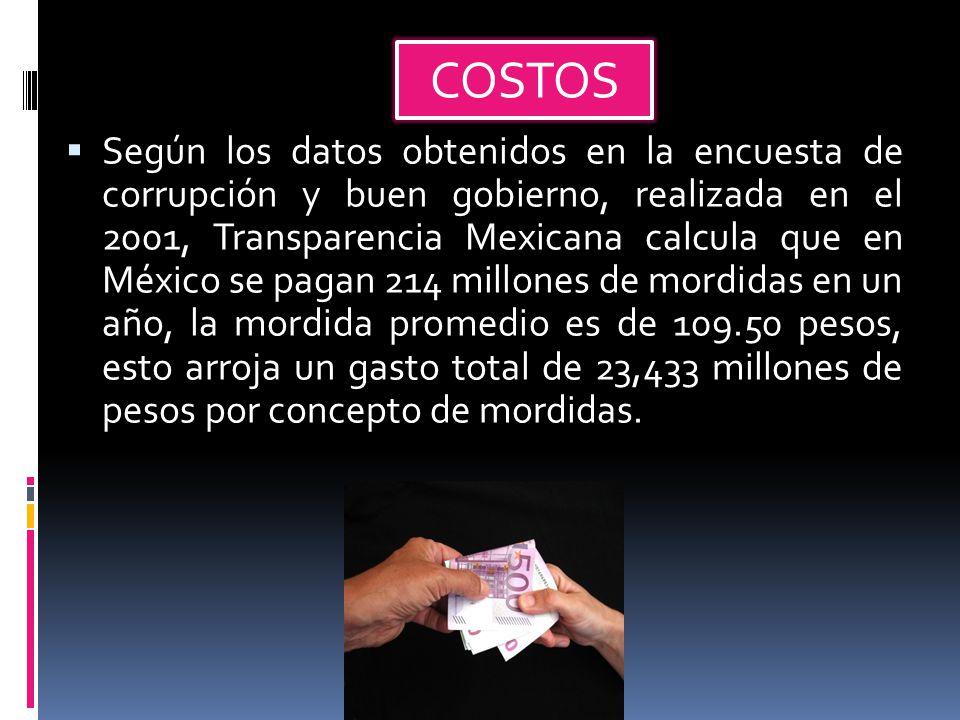 COSTOS  Según los datos obtenidos en la encuesta de corrupción y buen gobierno, realizada en el 2001, Transparencia Mexicana calcula que en México se pagan 214 millones de mordidas en un año, la mordida promedio es de 109.50 pesos, esto arroja un gasto total de 23,433 millones de pesos por concepto de mordidas.