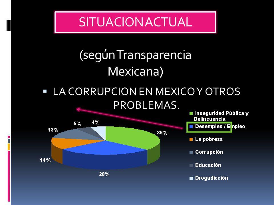 SITUACION ACTUAL (según Transparencia Mexicana)  LA CORRUPCION EN MEXICO Y OTROS PROBLEMAS.