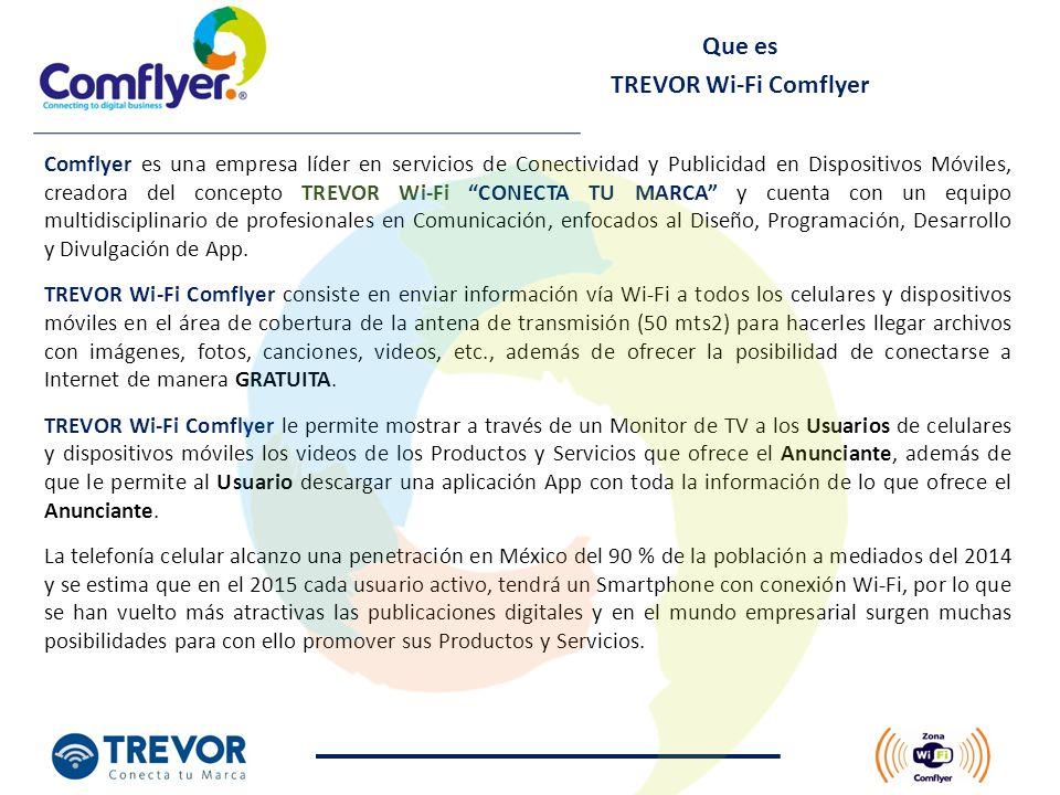 Comflyer es una empresa líder en servicios de Conectividad y Publicidad en Dispositivos Móviles, creadora del concepto TREVOR Wi-Fi CONECTA TU MARCA y cuenta con un equipo multidisciplinario de profesionales en Comunicación, enfocados al Diseño, Programación, Desarrollo y Divulgación de App.
