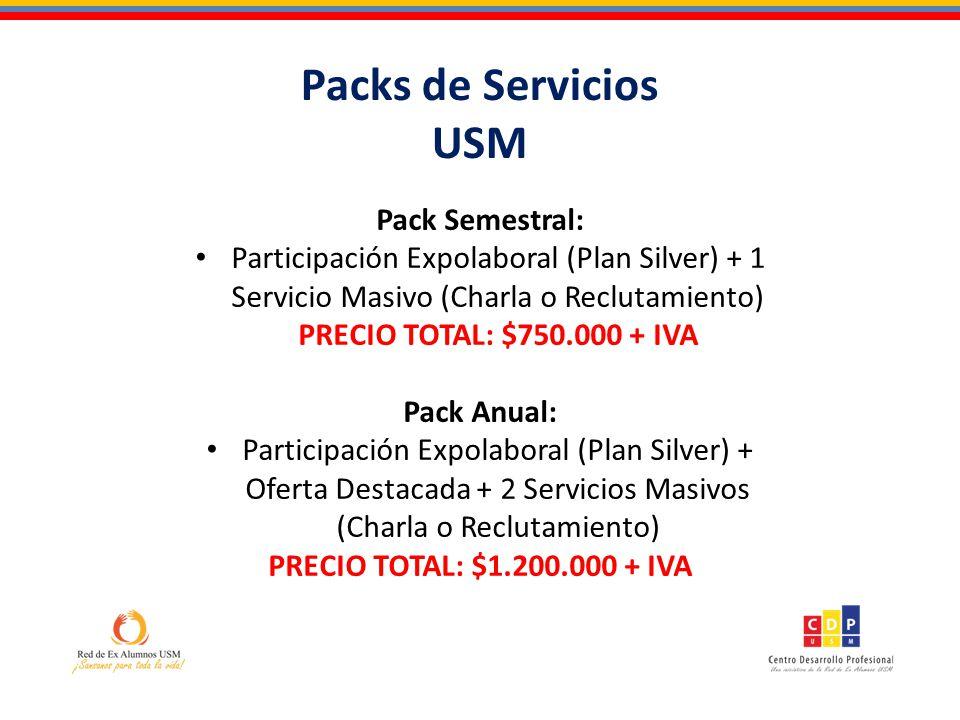 Packs de Servicios USM Pack Semestral: Participación Expolaboral (Plan Silver) + 1 Servicio Masivo (Charla o Reclutamiento) PRECIO TOTAL: $750.000 + IVA Pack Anual: Participación Expolaboral (Plan Silver) + Oferta Destacada + 2 Servicios Masivos (Charla o Reclutamiento) PRECIO TOTAL: $1.200.000 + IVA