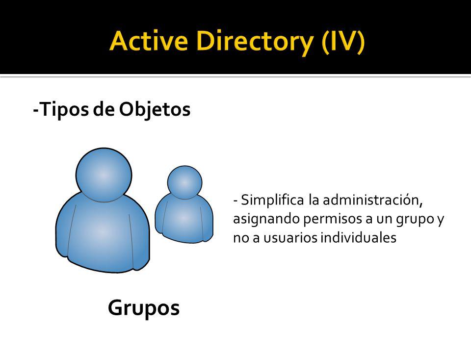 -Tipos de Objetos Grupos - Simplifica la administración, asignando permisos a un grupo y no a usuarios individuales