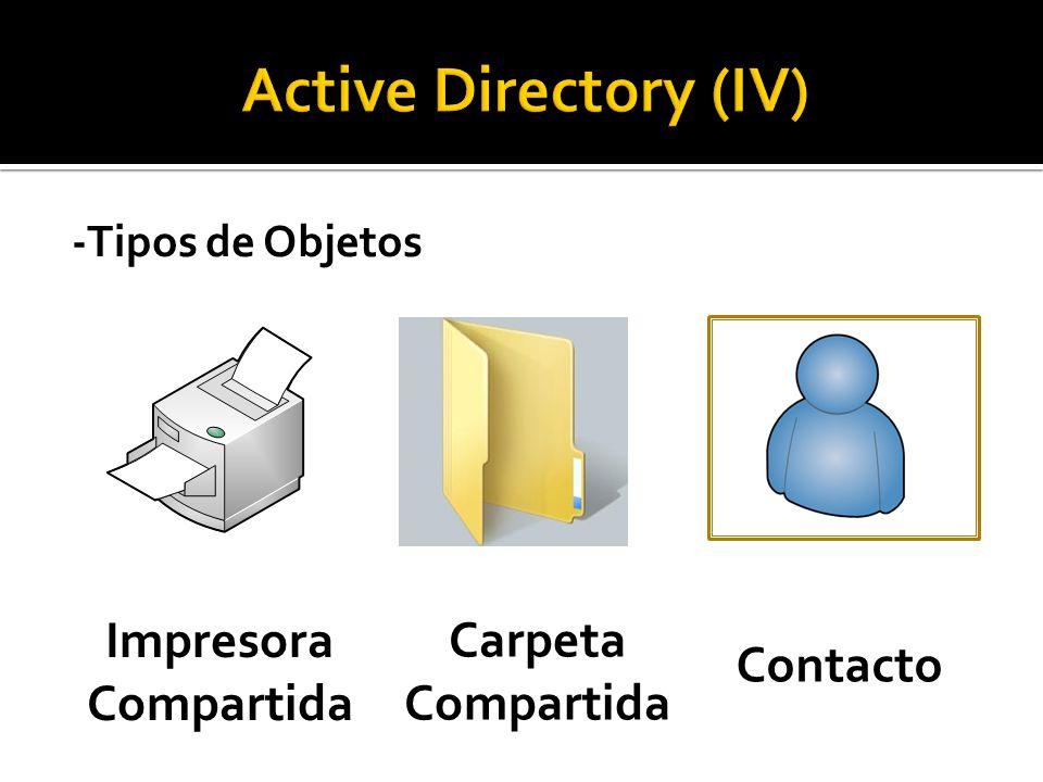 -Tipos de Objetos Impresora Compartida Carpeta Compartida Contacto