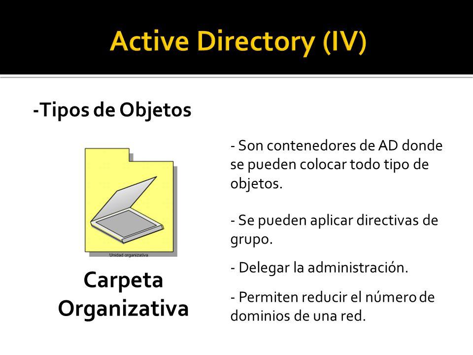 -Tipos de Objetos Carpeta Organizativa - Son contenedores de AD donde se pueden colocar todo tipo de objetos.