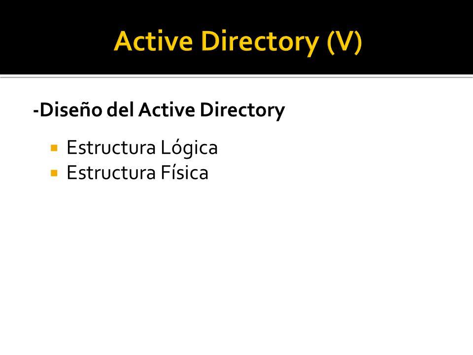 -Diseño del Active Directory  Estructura Lógica  Estructura Física