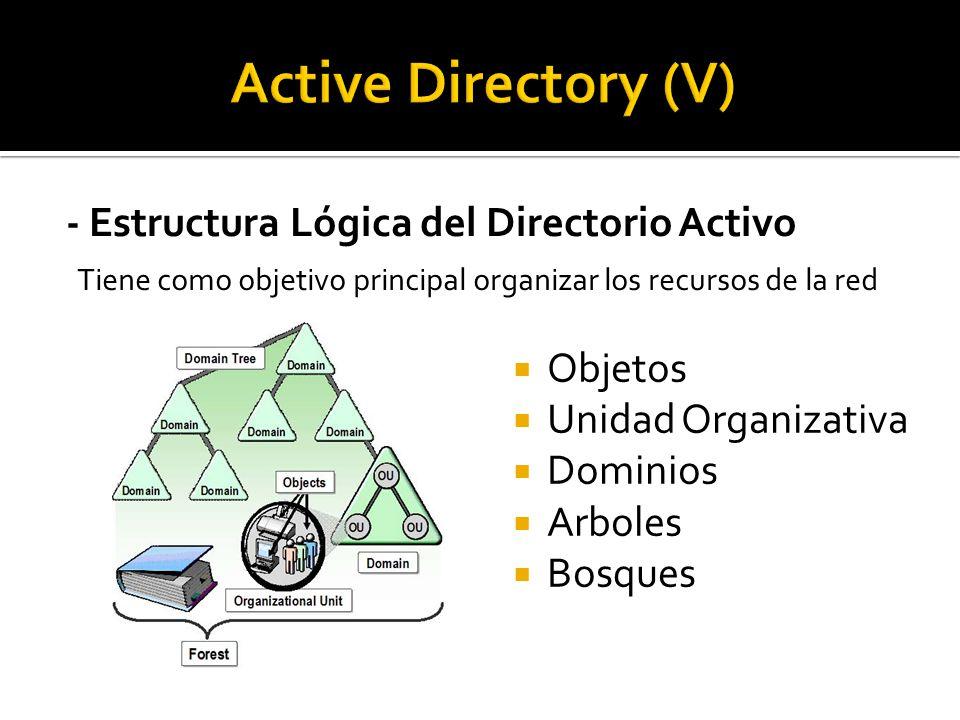 - Estructura Lógica del Directorio Activo  Objetos  Unidad Organizativa  Dominios  Arboles  Bosques Tiene como objetivo principal organizar los recursos de la red