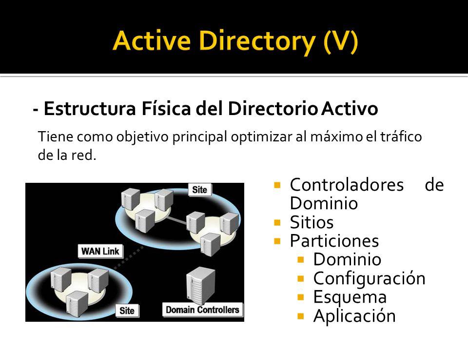 - Estructura Física del Directorio Activo  Controladores de Dominio  Sitios  Particiones  Dominio  Configuración  Esquema  Aplicación Tiene como objetivo principal optimizar al máximo el tráfico de la red.