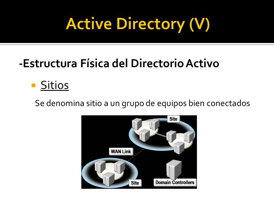 -Estructura Física del Directorio Activo  Sitios Se denomina sitio a un grupo de equipos bien conectados