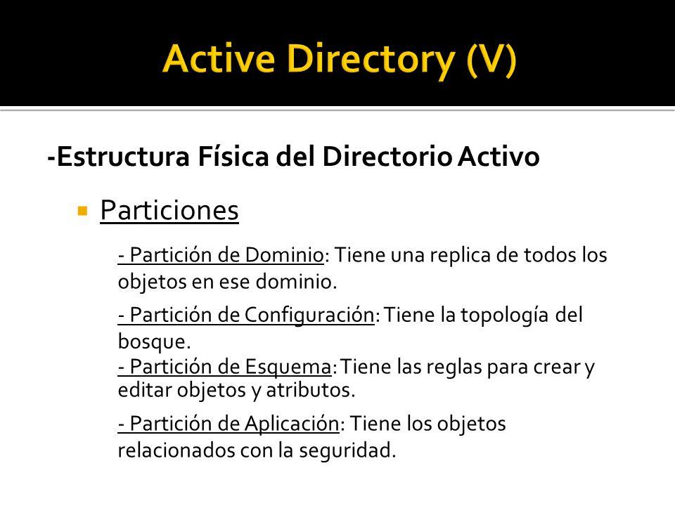 -Estructura Física del Directorio Activo  Particiones - Partición de Dominio: Tiene una replica de todos los objetos en ese dominio.