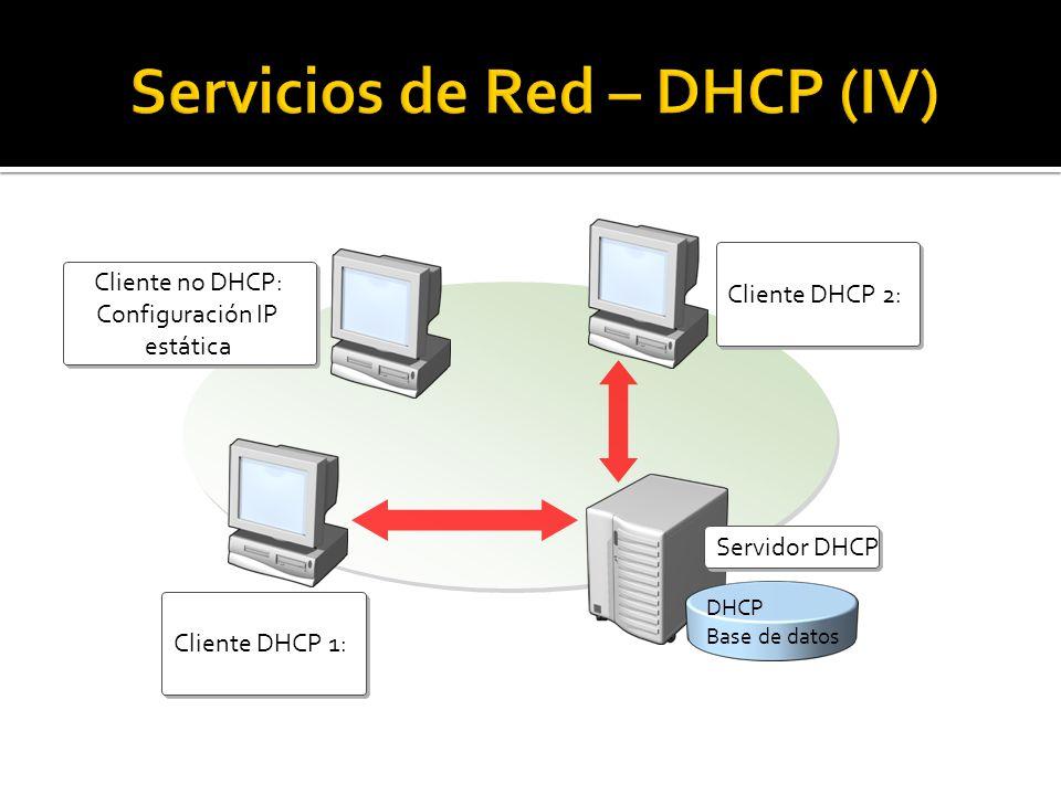Servidor DHCP DHCP Base de datos Cliente DHCP 2: Cliente no DHCP: Configuración IP estática Cliente DHCP 1: