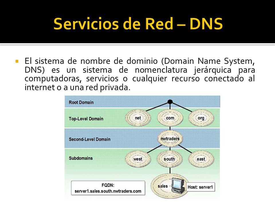  El sistema de nombre de dominio (Domain Name System, DNS) es un sistema de nomenclatura jerárquica para computadoras, servicios o cualquier recurso conectado al internet o a una red privada.