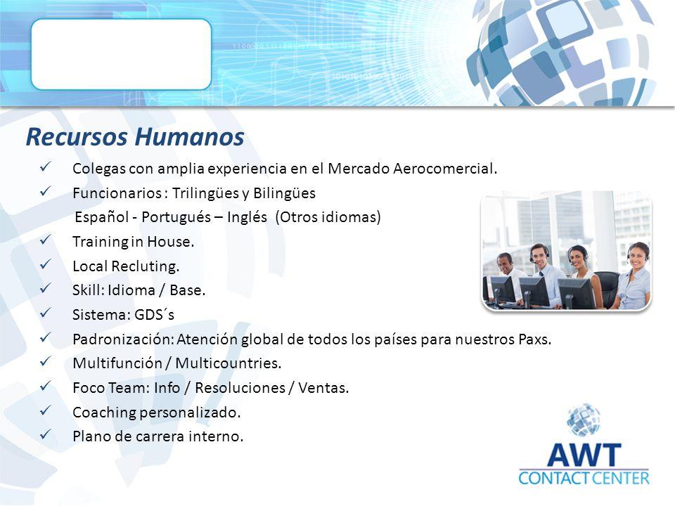 Recursos Humanos Colegas con amplia experiencia en el Mercado Aerocomercial.