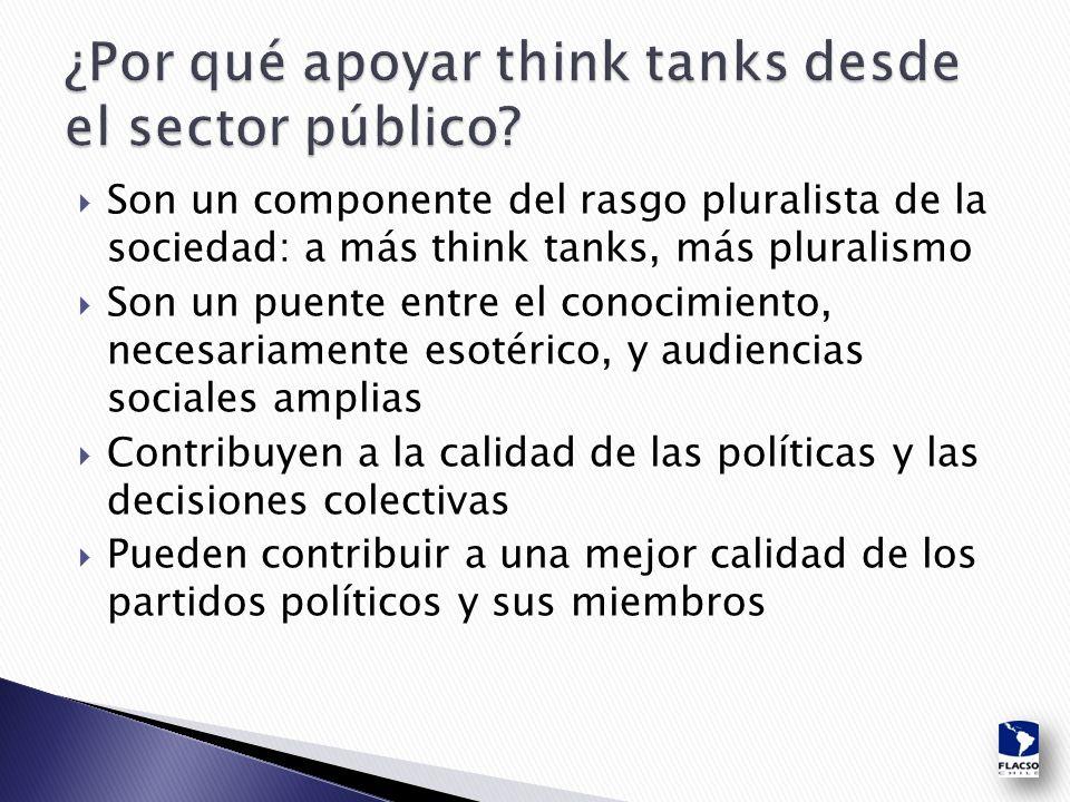  Son un componente del rasgo pluralista de la sociedad: a más think tanks, más pluralismo  Son un puente entre el conocimiento, necesariamente esotérico, y audiencias sociales amplias  Contribuyen a la calidad de las políticas y las decisiones colectivas  Pueden contribuir a una mejor calidad de los partidos políticos y sus miembros